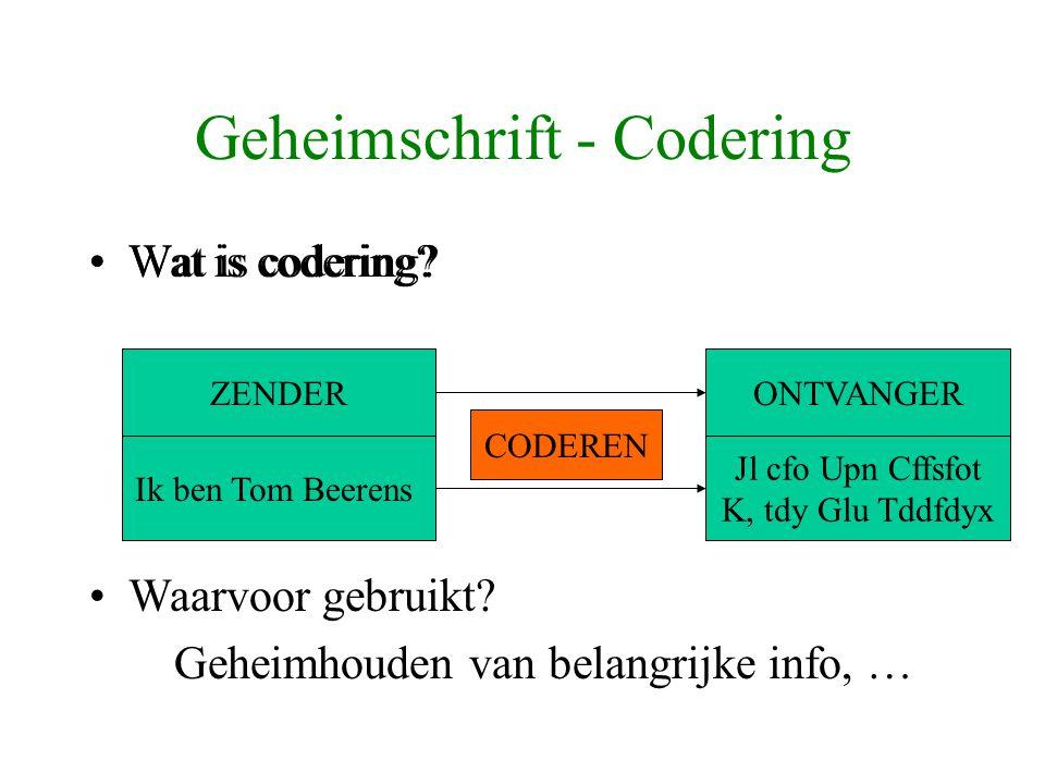 Geheimschrift - Codering
