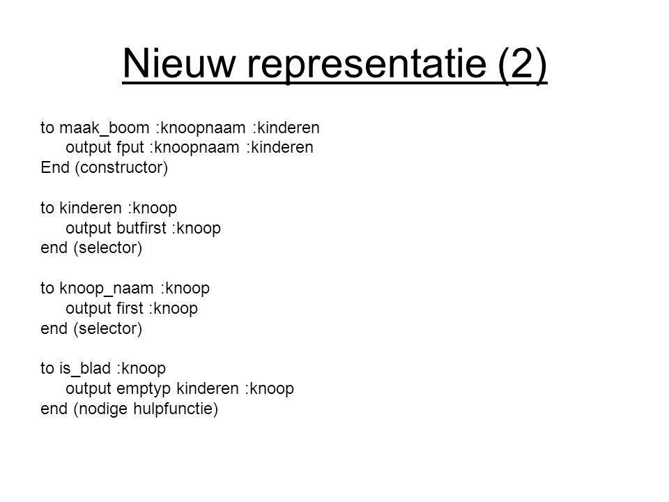 Nieuw representatie (2)