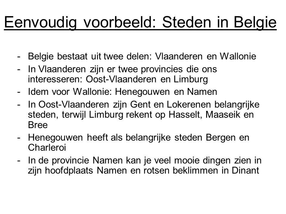 Eenvoudig voorbeeld: Steden in Belgie