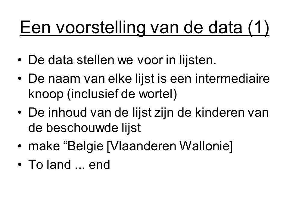 Een voorstelling van de data (1)