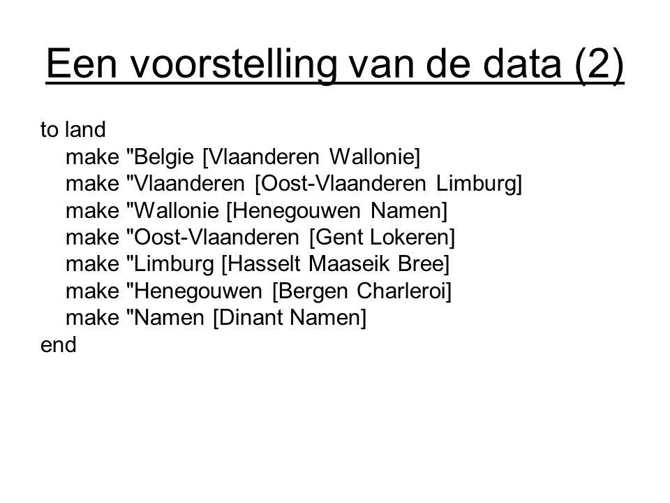 Een voorstelling van de data (2)