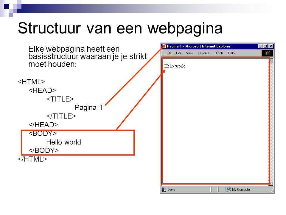 Structuur van een webpagina