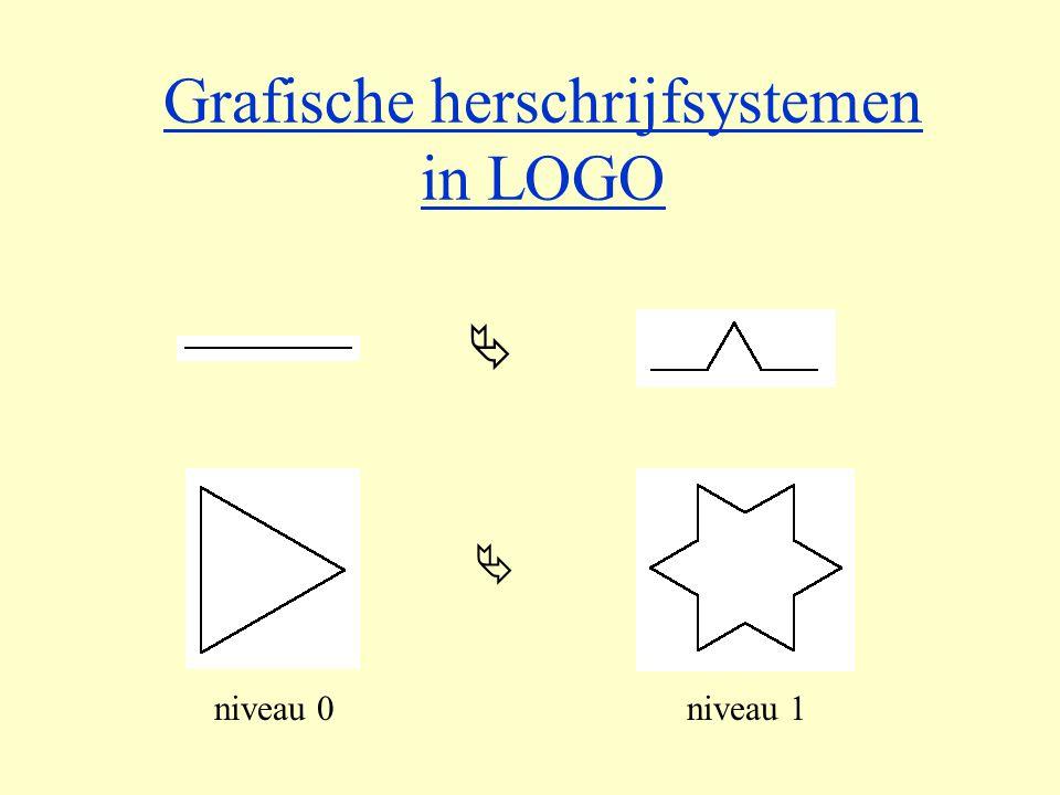Grafische herschrijfsystemen in LOGO