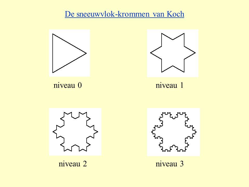 De sneeuwvlok-krommen van Koch