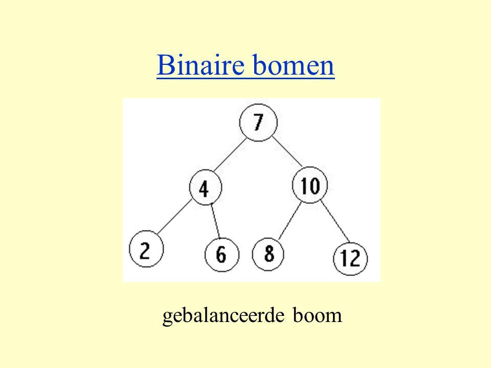 Binaire bomen gebalanceerde boom