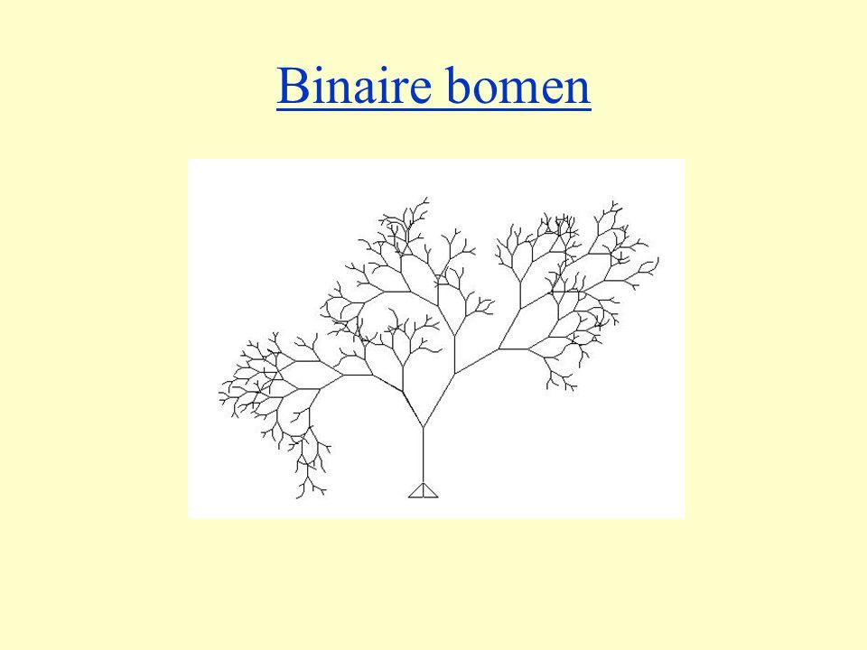 Binaire bomen