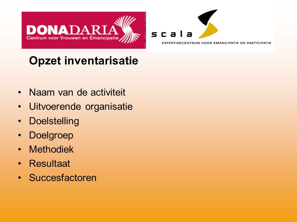 Opzet inventarisatie Naam van de activiteit Uitvoerende organisatie