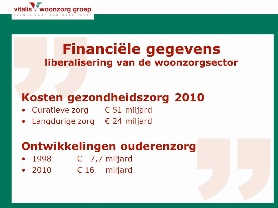 Financiële gegevens liberalisering van de woonzorgsector