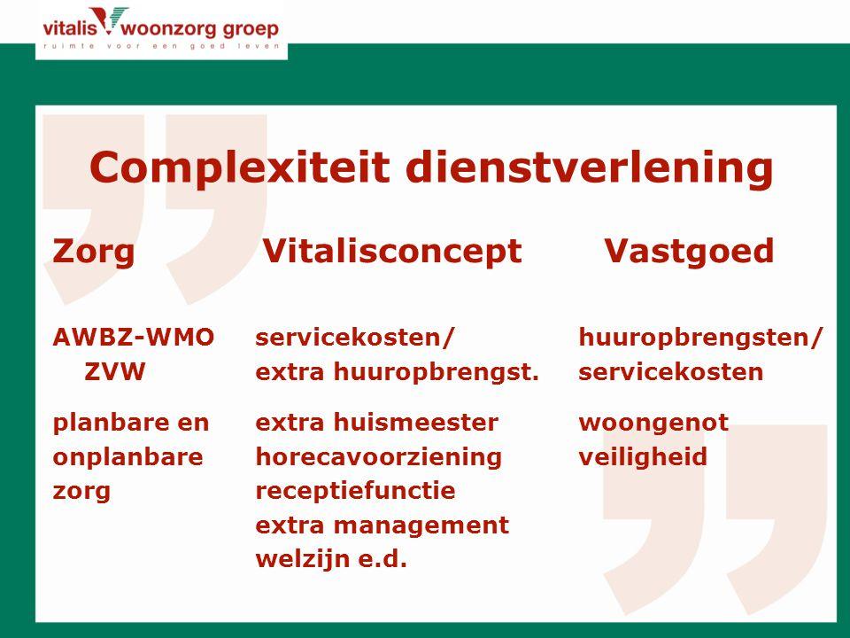 Complexiteit dienstverlening