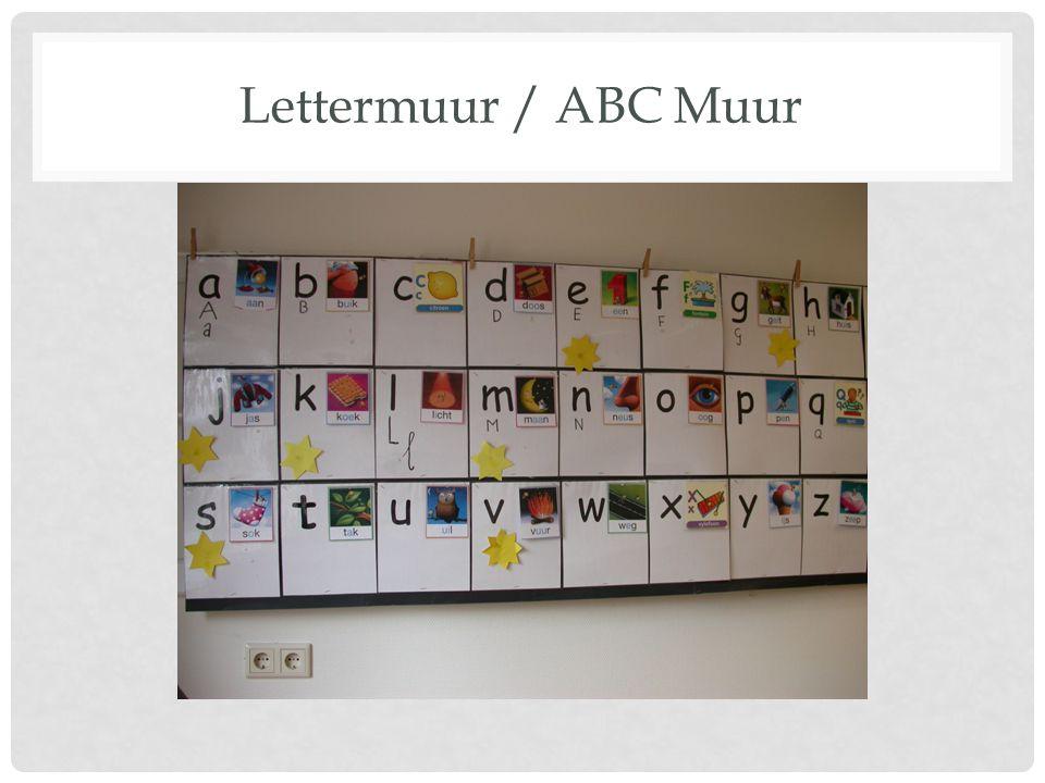 Lettermuur / ABC Muur