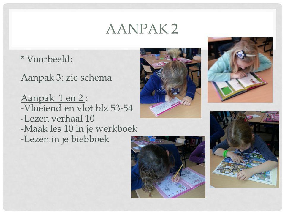 Aanpak 2 * Voorbeeld: Aanpak 3: zie schema Aanpak 1 en 2 :