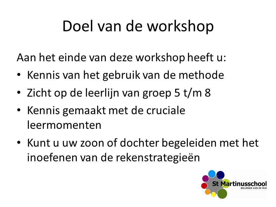 Doel van de workshop Aan het einde van deze workshop heeft u:
