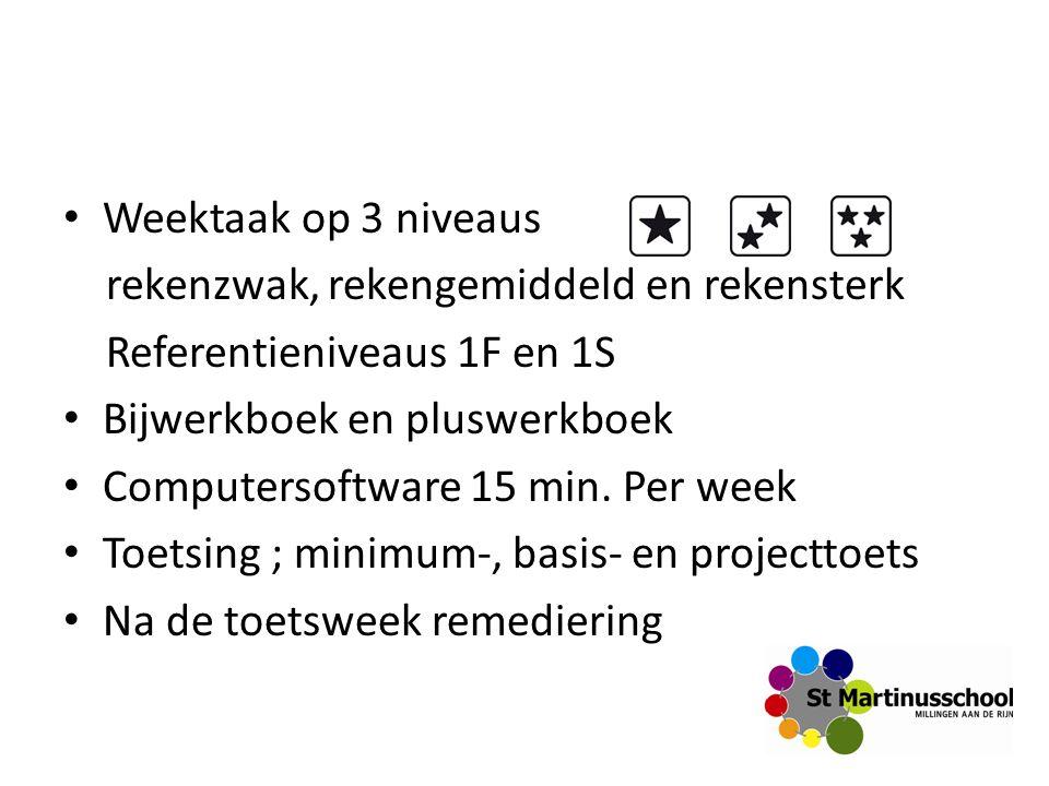 Weektaak op 3 niveaus rekenzwak, rekengemiddeld en rekensterk. Referentieniveaus 1F en 1S. Bijwerkboek en pluswerkboek.