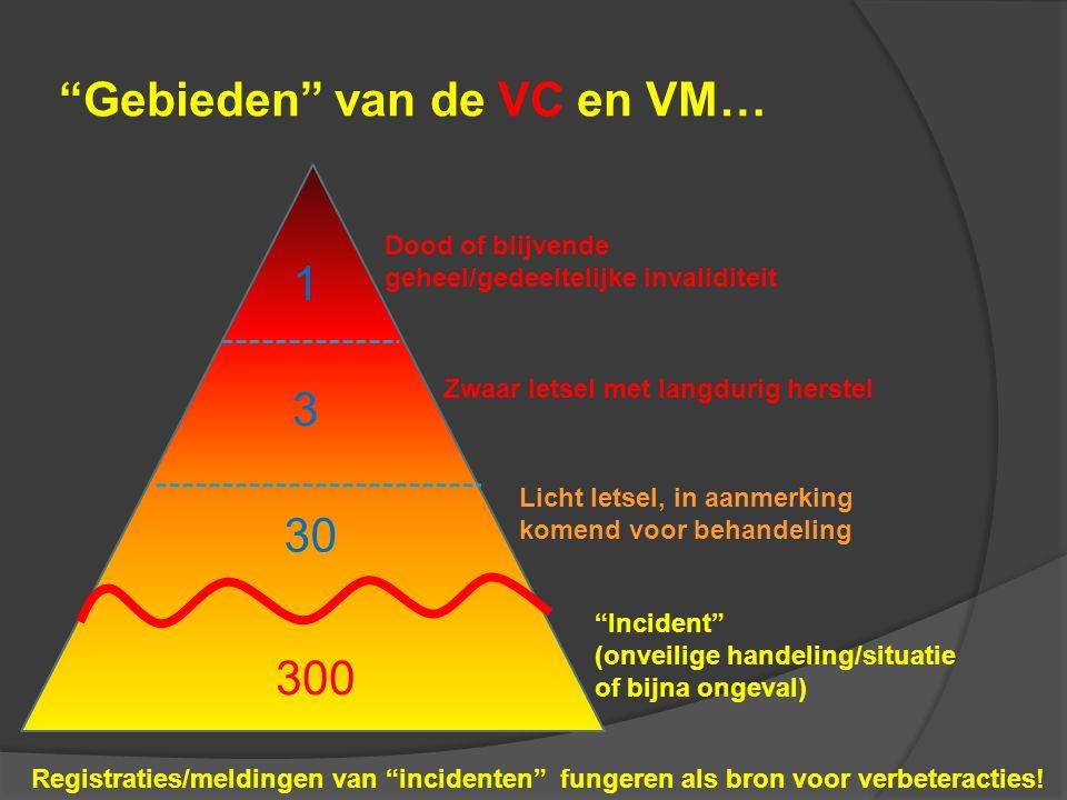 Gebieden van de VC en VM…