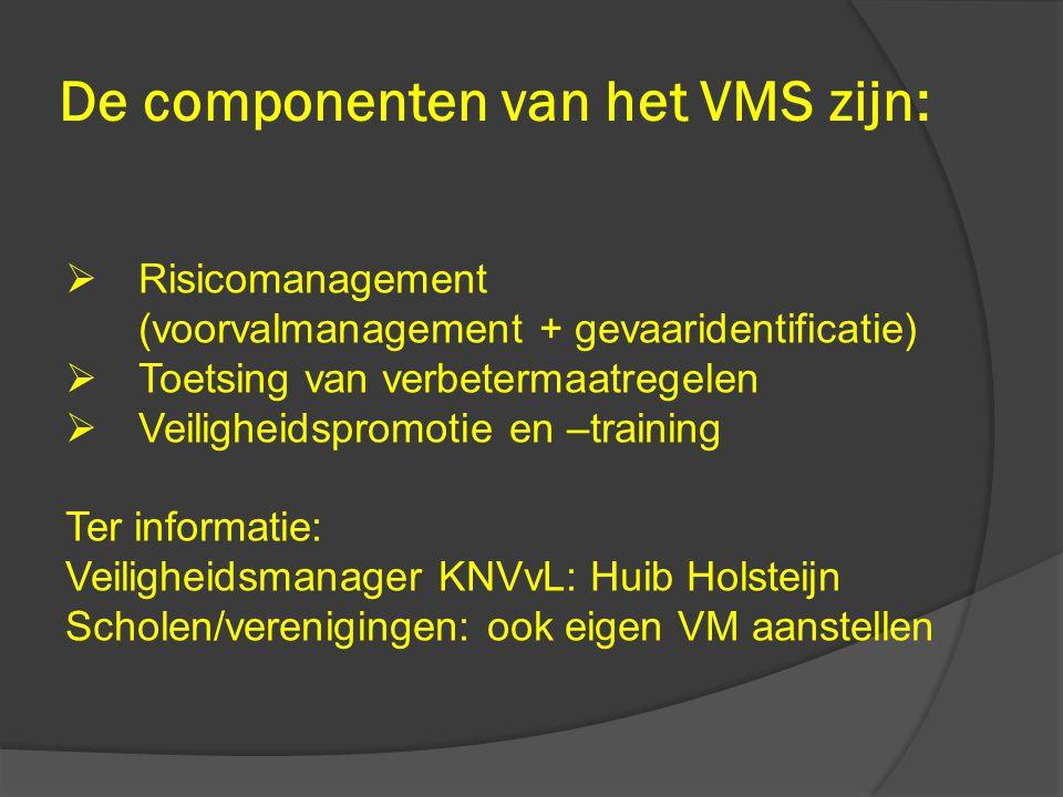 De componenten van het VMS zijn: