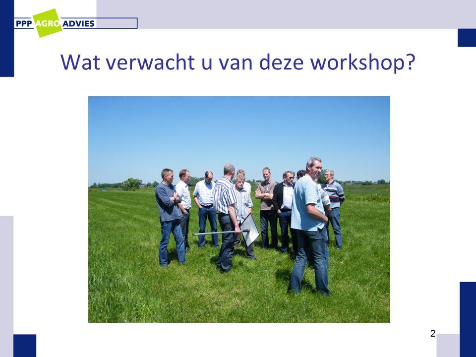 Wat verwacht u van deze workshop