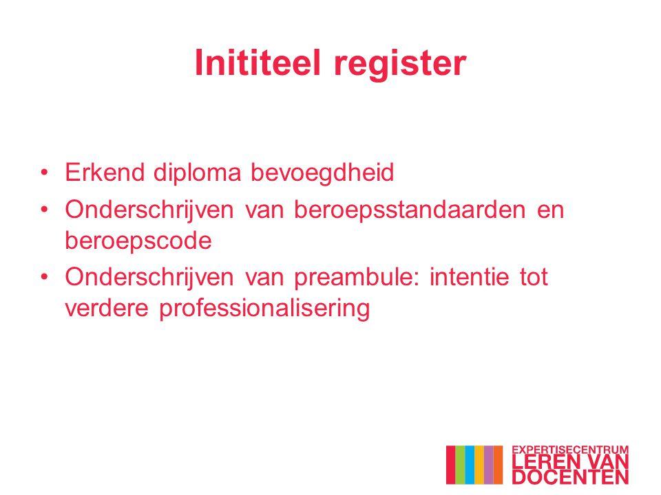 Inititeel register Erkend diploma bevoegdheid