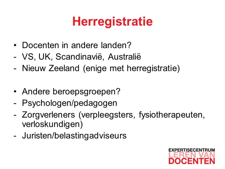 Herregistratie Docenten in andere landen