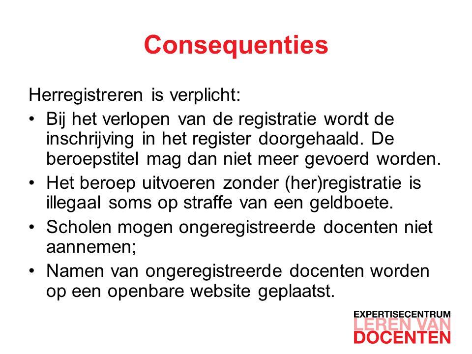 Consequenties Herregistreren is verplicht: