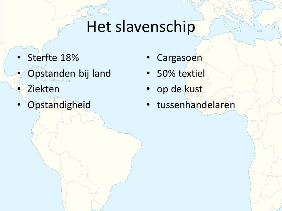 Het slavenschip Sterfte 18% Opstanden bij land Ziekten Opstandigheid