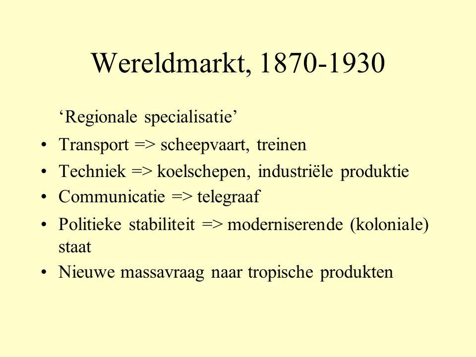 Wereldmarkt, 1870-1930 'Regionale specialisatie'