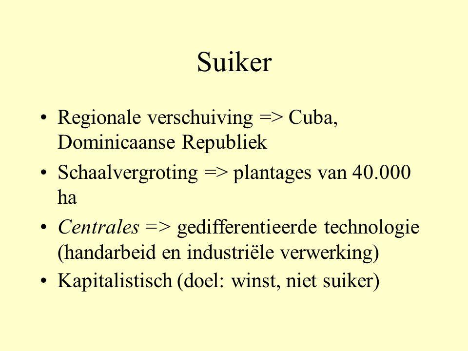 Suiker Regionale verschuiving => Cuba, Dominicaanse Republiek