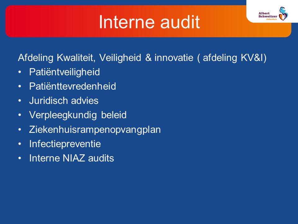 Interne audit Afdeling Kwaliteit, Veiligheid & innovatie ( afdeling KV&I) Patiëntveiligheid. Patiënttevredenheid.