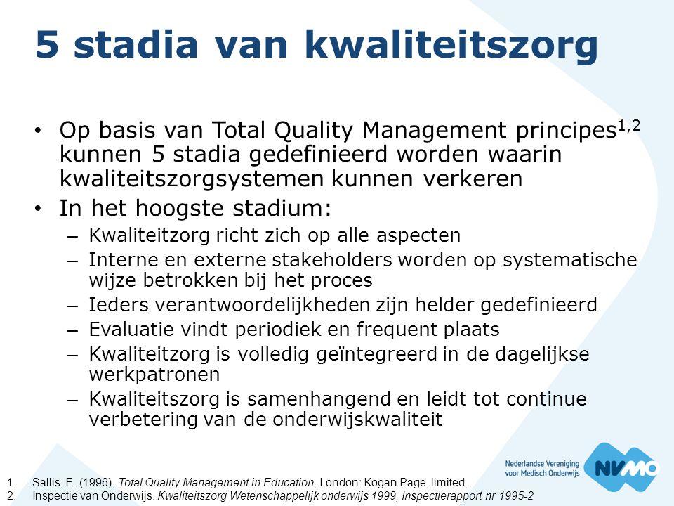 5 stadia van kwaliteitszorg