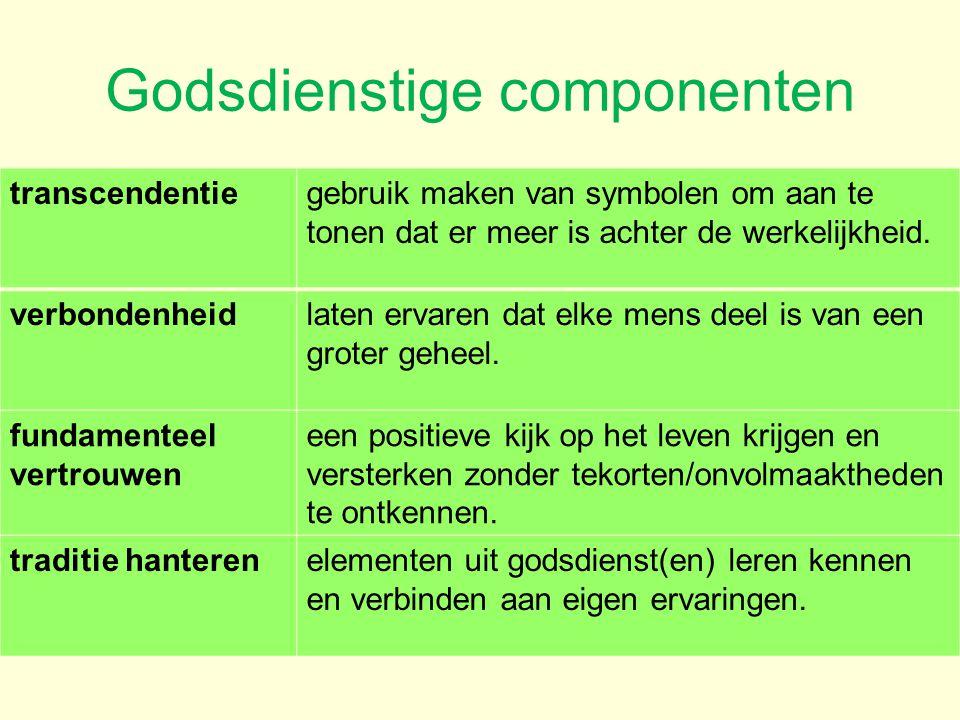 Godsdienstige componenten