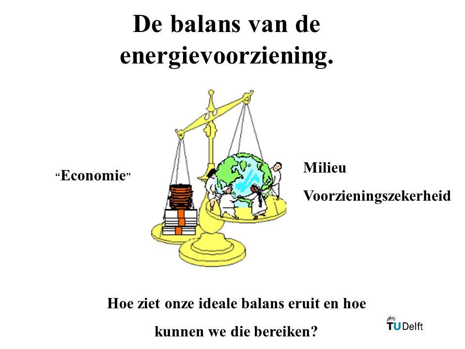De balans van de energievoorziening.