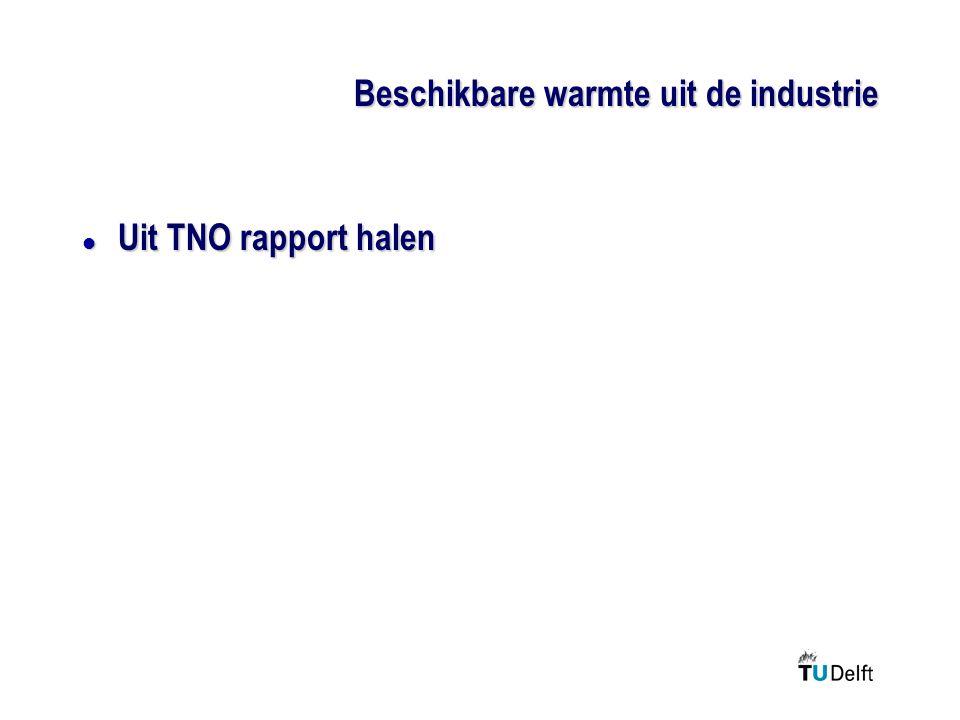 Beschikbare warmte uit de industrie