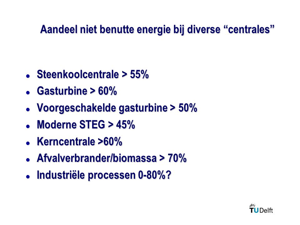 Aandeel niet benutte energie bij diverse centrales