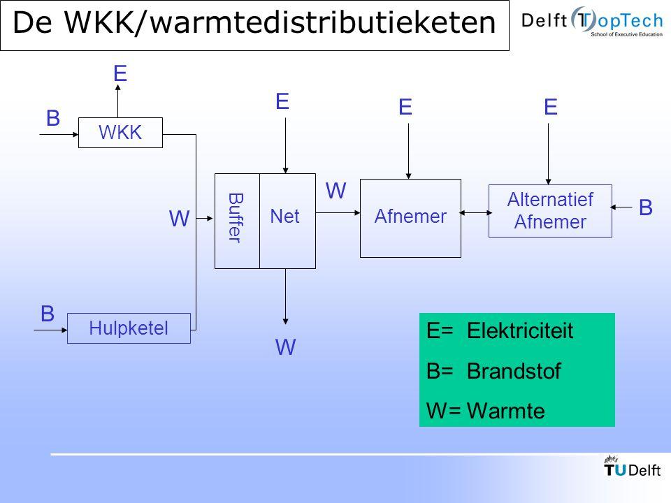 De WKK/warmtedistributieketen