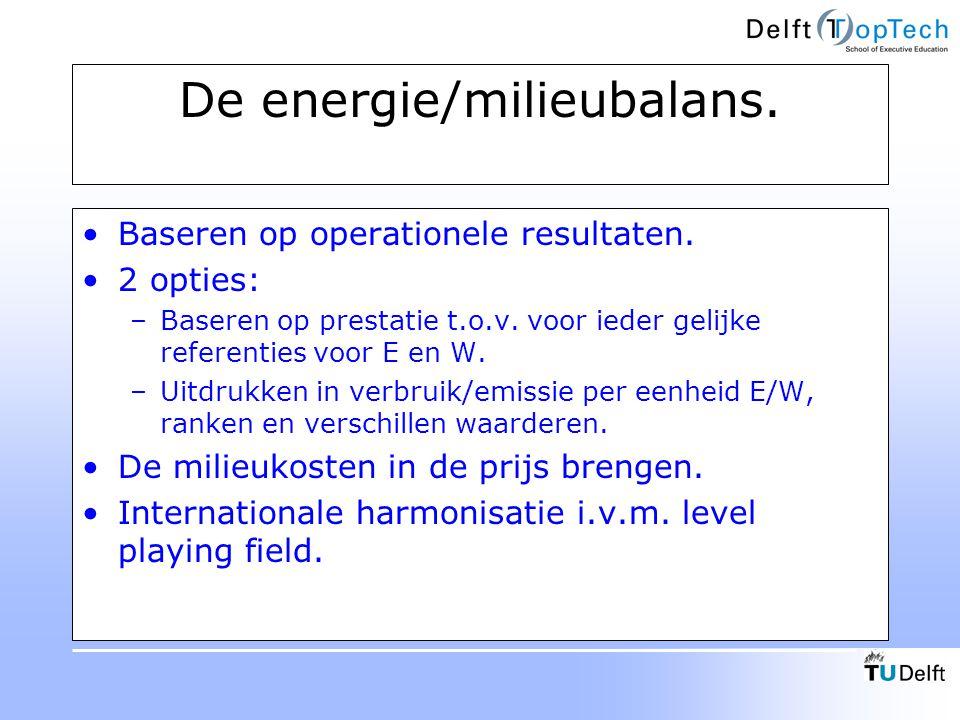 De energie/milieubalans.