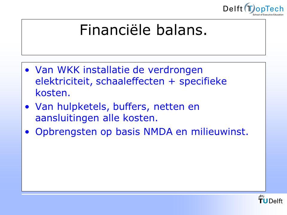 Financiële balans. Van WKK installatie de verdrongen elektriciteit, schaaleffecten + specifieke kosten.