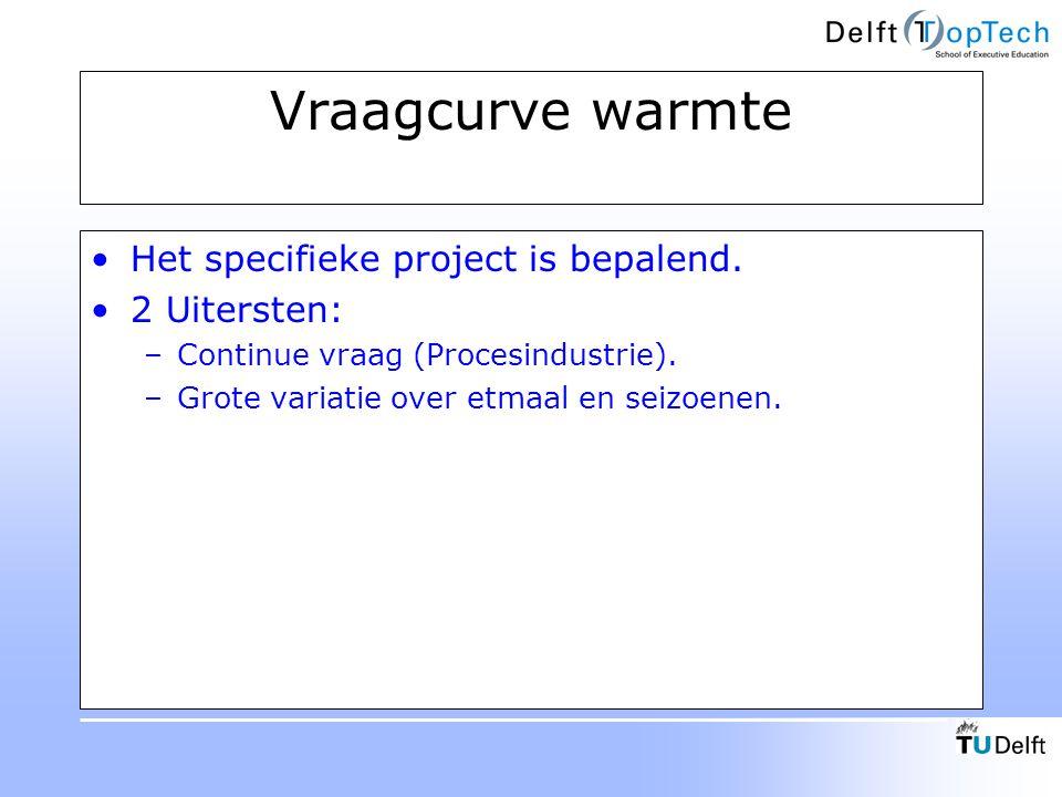 Vraagcurve warmte Het specifieke project is bepalend. 2 Uitersten:
