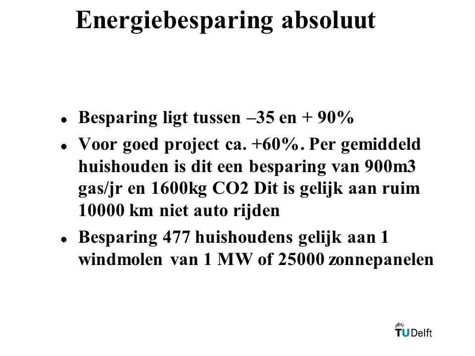Energiebesparing absoluut