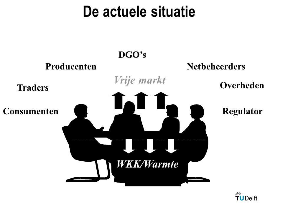 De actuele situatie Vrije markt WKK/Warmte DGO's Producenten
