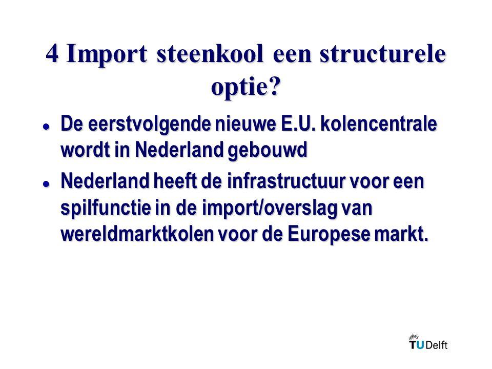 4 Import steenkool een structurele optie