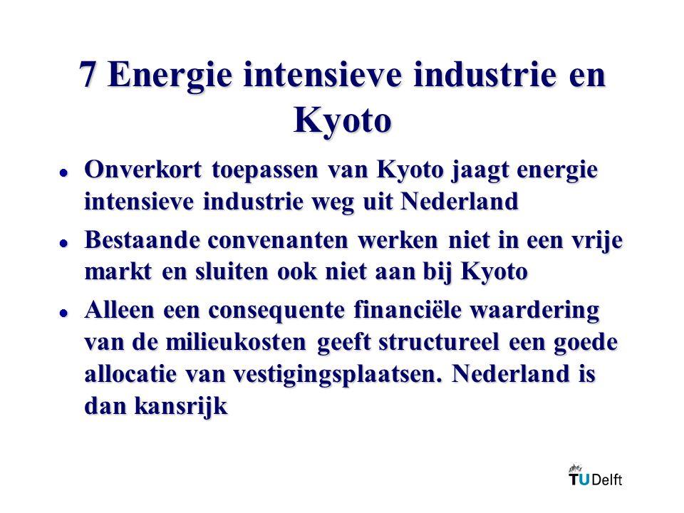 7 Energie intensieve industrie en Kyoto