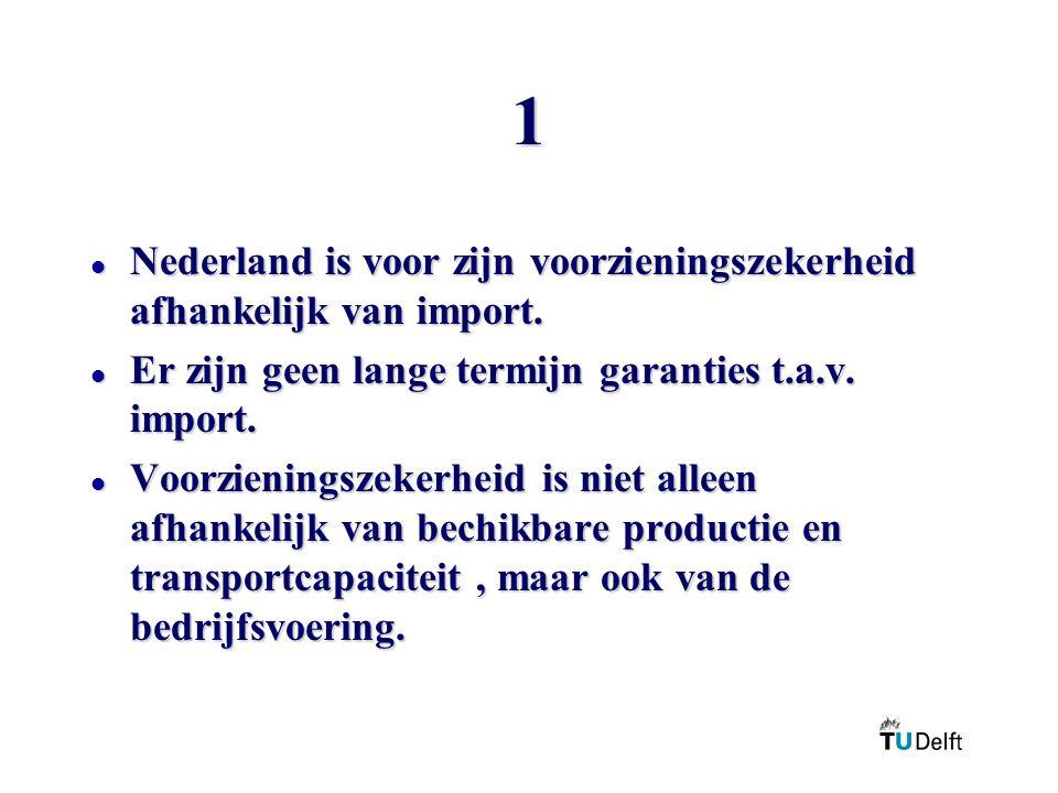 1 Nederland is voor zijn voorzieningszekerheid afhankelijk van import.