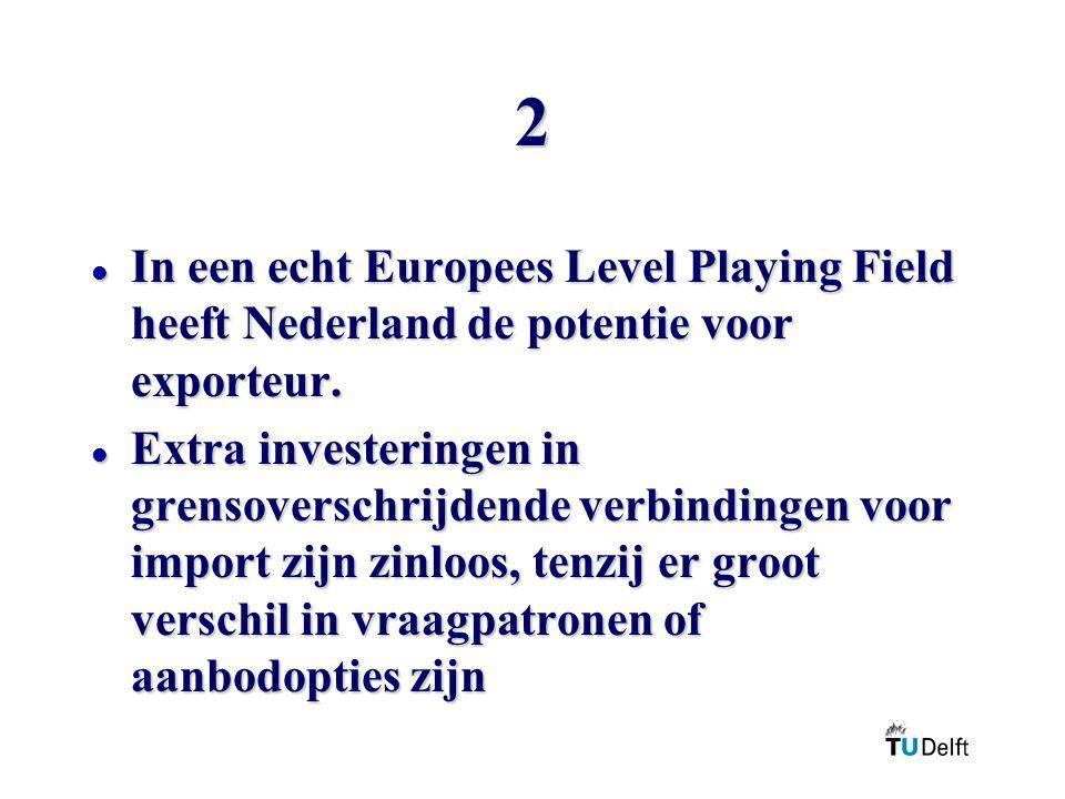 2 In een echt Europees Level Playing Field heeft Nederland de potentie voor exporteur.