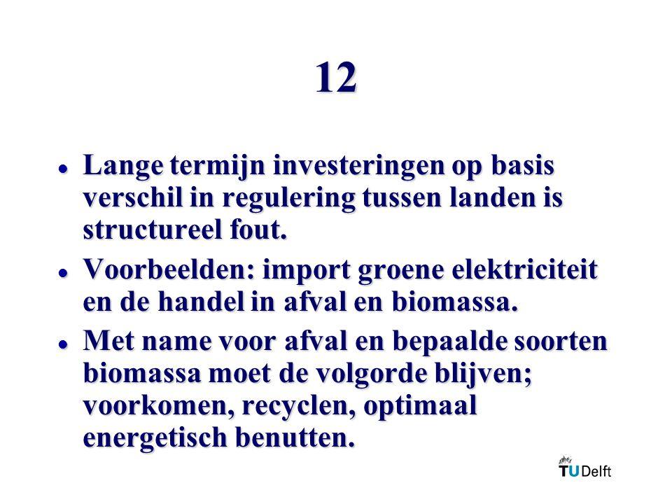 12 Lange termijn investeringen op basis verschil in regulering tussen landen is structureel fout.
