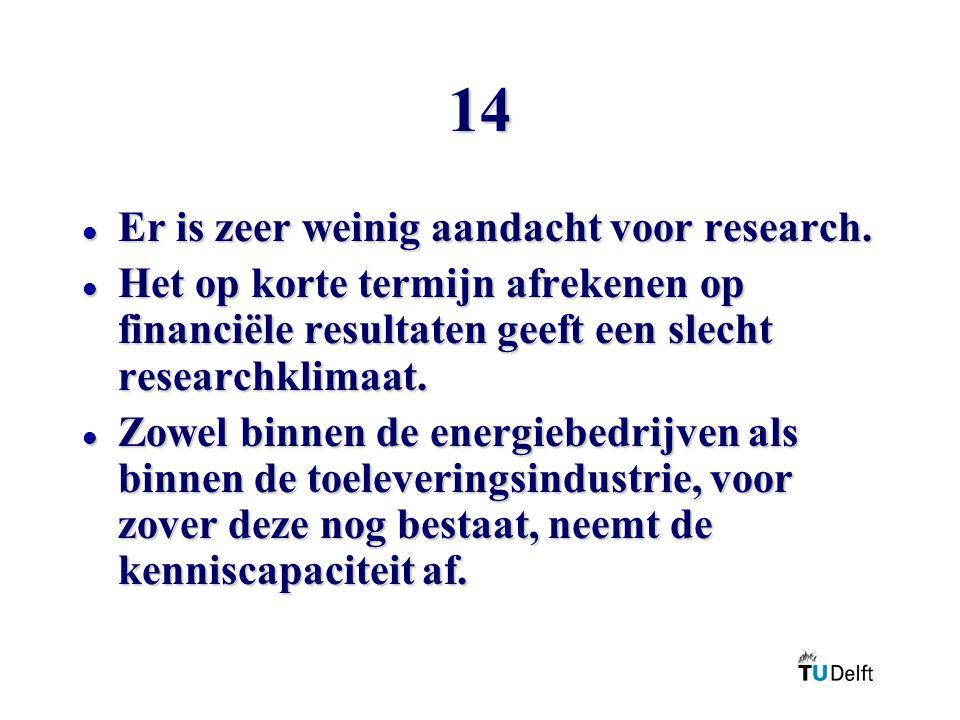 14 Er is zeer weinig aandacht voor research.