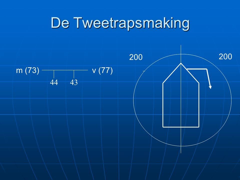 De Tweetrapsmaking 200 200 m (73) v (77) 44 43