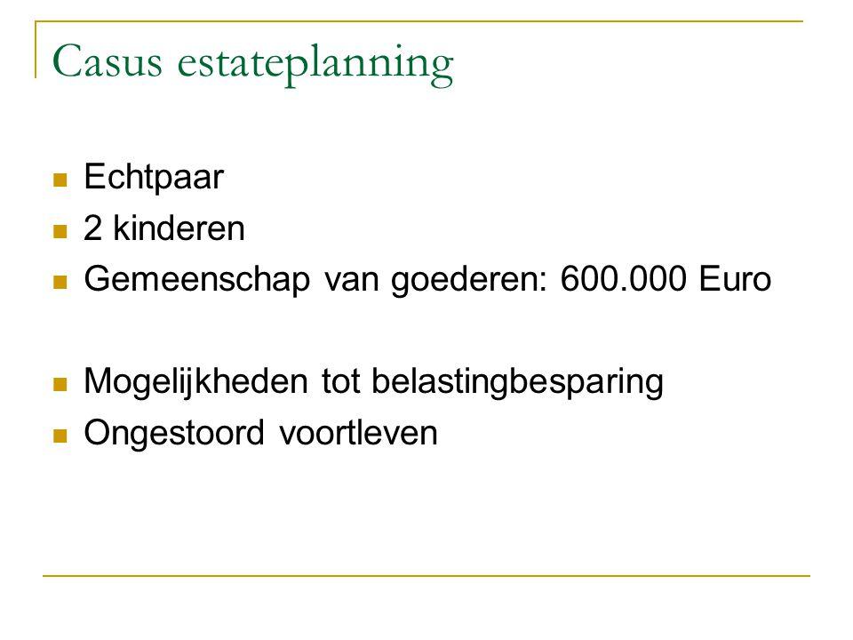 Casus estateplanning Echtpaar 2 kinderen