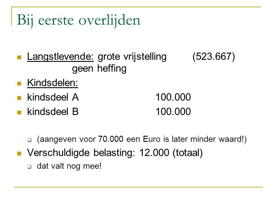 Bij eerste overlijden Langstlevende: grote vrijstelling (523.667) geen heffing. Kindsdelen: