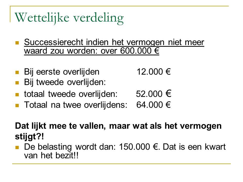 Wettelijke verdeling Successierecht indien het vermogen niet meer waard zou worden: over 600.000 € Bij eerste overlijden 12.000 €