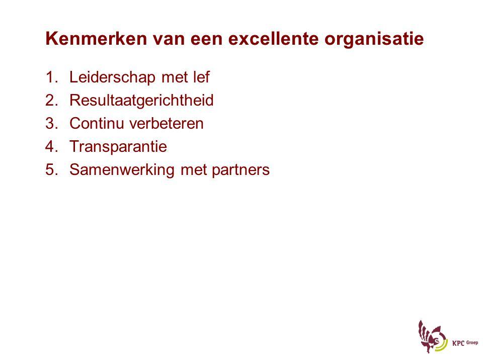 Kenmerken van een excellente organisatie