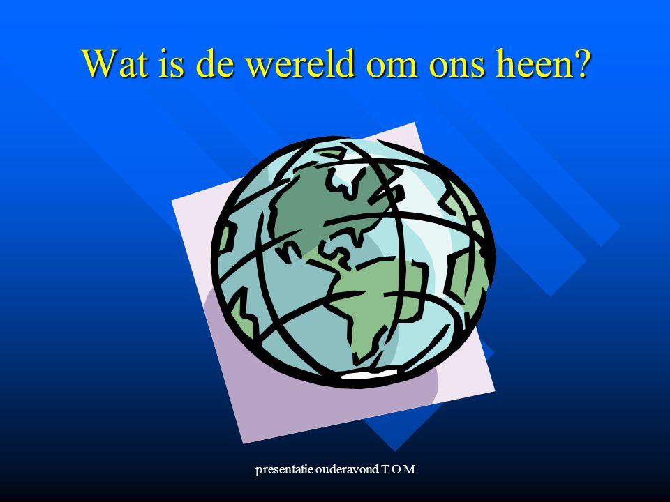 Wat is de wereld om ons heen